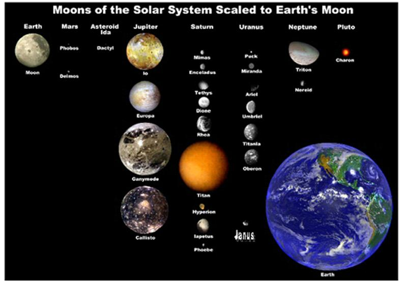 Thesolarsystem Janus